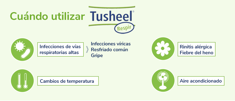 Cuándo utilizar Tusheel Respir ®